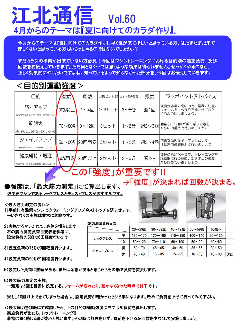「江北通信 最新号 vol.60」掲載!!